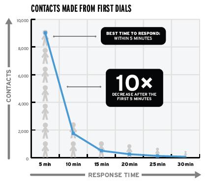 contato-rapido-leads.jpg